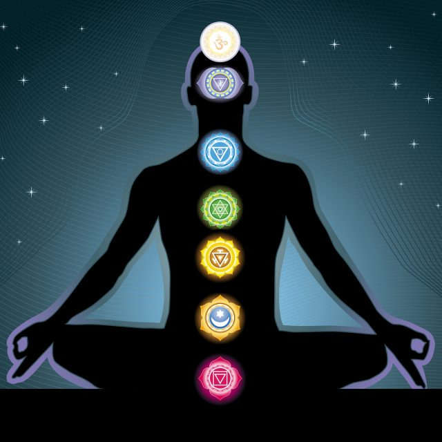 The location of the chakras on the human body