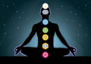 chakras and biofield